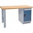 Kleton - FI604 - Workbenches