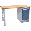 Kleton - FI605 - Workbenches