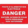 Zenith Safety Products - SGM411 - Poste D'Alimentation Électrique Sign Each